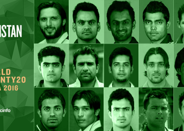 Pakistan Team for T20 World Cup Announced