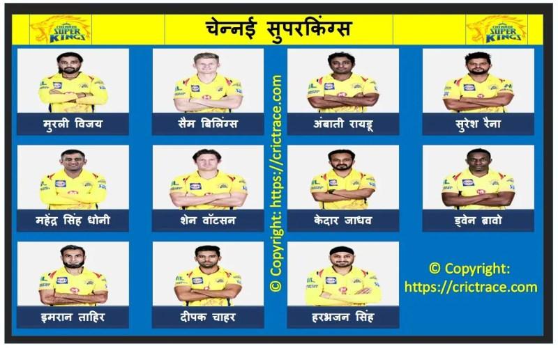 चेन्नई सुपर किंग्स (CSK) संभावित XI