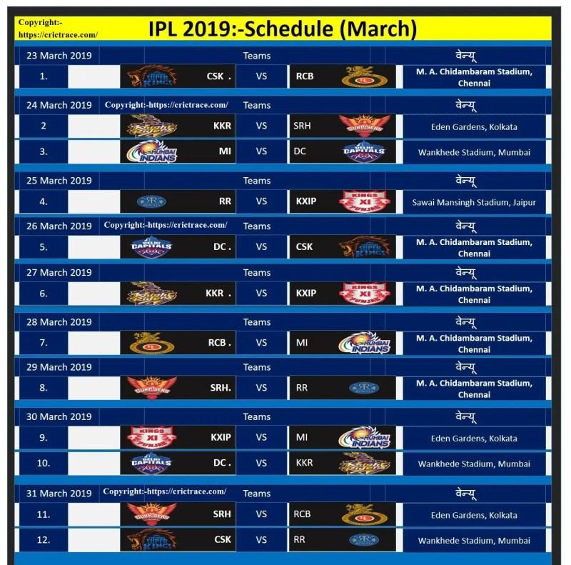 आईपीएल 2019 शेड्यूल ( मार्च )