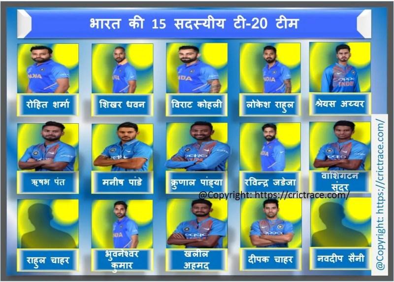 वेस्टइंडीज दौरे पर टी-20 के लिए 15 सदस्यीय भारतीय क्रिकेट टीम