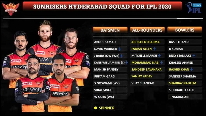 Sunrisers-Hyderabad-SRH-squad-for-IPL-2020
