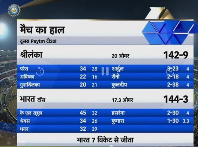 भारत vs श्रीलंका स्कोरकार्ड