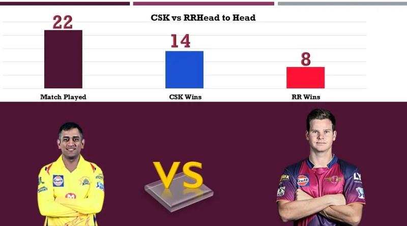 CSK vs RR