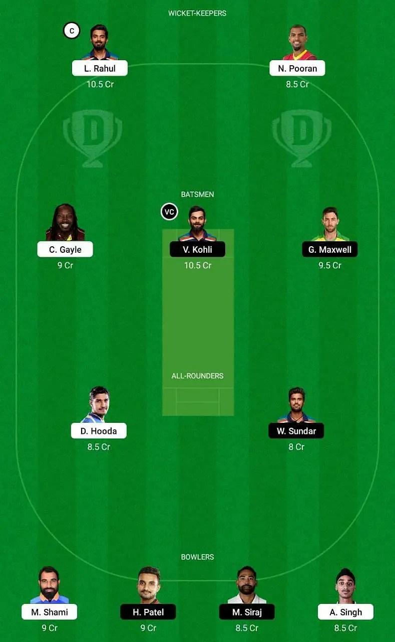 IPL 2021 26th Match PBKS vs RCB dream11