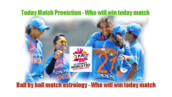 Who Win Today India Womens vs Ireland Womens Womens World Cup T20 Match.