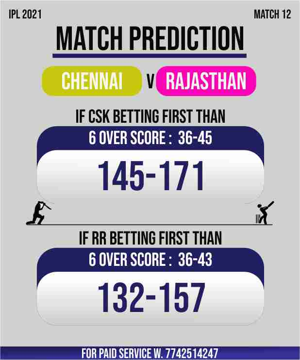IPL 12th match sessionf fency score prediction today