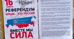 ВЦИОМ: Крым и Севастополь верят России. Обратно в Украину не хотят