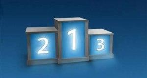 Аксёнов – «плюс 2», Овсянников – «минус 2». Июньский рейтинг глав регионов-блогеров