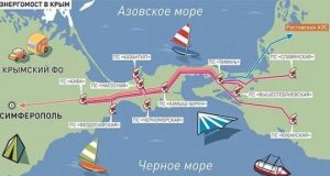 Объекты энергомоста Кубань-Крым заработают в полном объёме в декабре