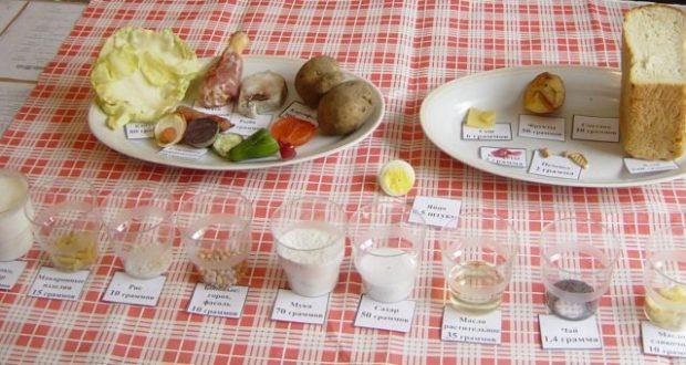 Крымстат: стоимость минимального набора продуктов питания уменьшилась