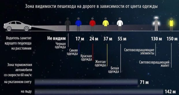 ДТП в Крыму: 18 декабря. Пешеходы игнорировали машины, а водители были невнимательными