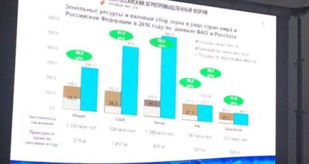 В Краснодаре - Всероссийский форум сельхозпроизводителей. Крымчане участвуют