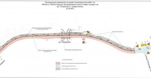 Реконструкция моста на проспекте Гагарина в Севастополе начнётся 15 августа