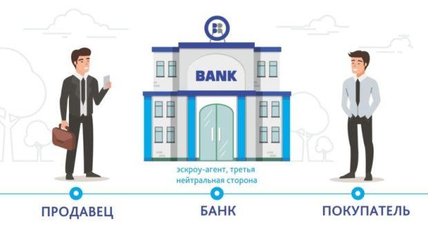 """Крым снова """"не такой"""": застройщики не будут продавать жилье через счета-эскроу"""