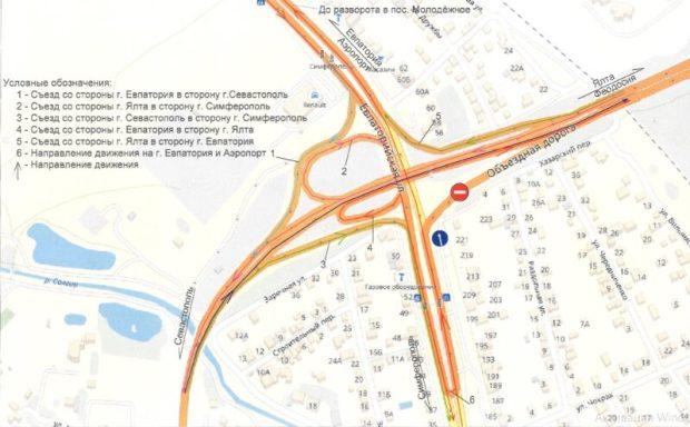 Дорожники меняют схему движения на развязке Евпаторийского и Объездного шоссе