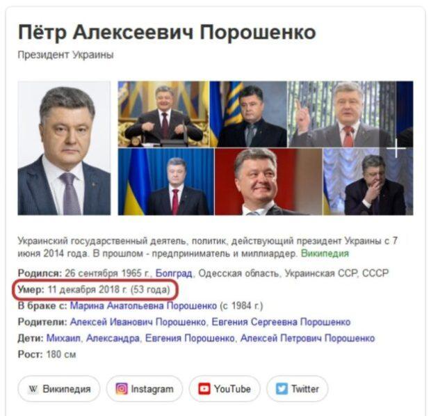 А Порошенко-то «умер»!