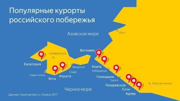 Курорты юга России впервые откроют туристический сезон одновременно
