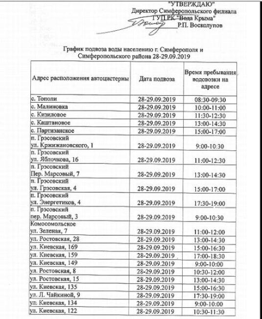 Внимание! Вечером в Симферополе отключат воду (до понедельника)