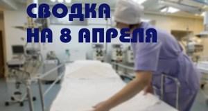 Коронавирус в Крыму: почти три тысячи человек под наблюдением. Головной боли добавил Армянск