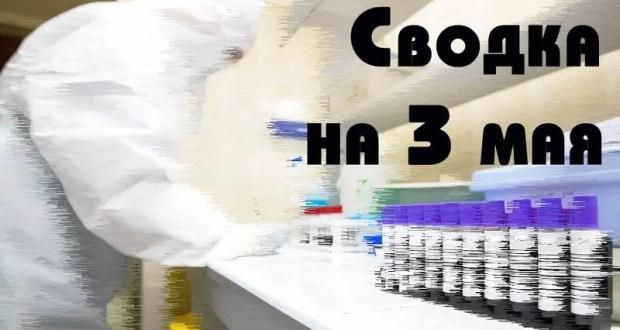 Очередной антирекорд: за сутки в России свыше 10,5 тысяч больных коронавирусом