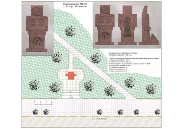 В Ялте установят памятник армянскому алфавиту