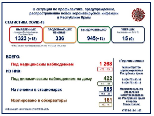 Коронавирус в Крыму: «география» заражения, инфекцию не только «завозят», но и «вывозят» туристы