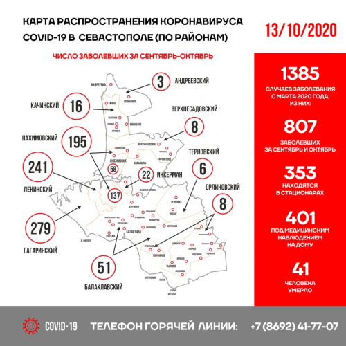 Коронавирус в Севастополе: скончались двое мужчин
