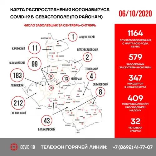 В Севастополе от COVID-19 унёс жизни трёх человек