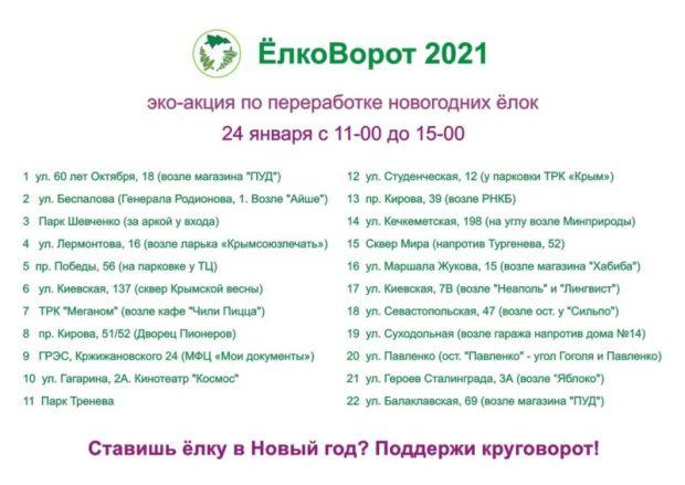 В Симферополе пройдет экологическая акция «Ёлковорот-2021». Жаль, что только один день