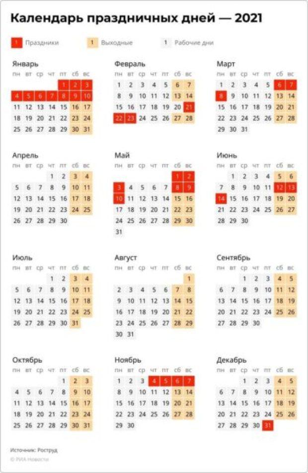 Не устали отдыхать? В 2021-м россиян ждут короткие рабочие недели и в феврале, и в марте, и в мае, и в ноябре