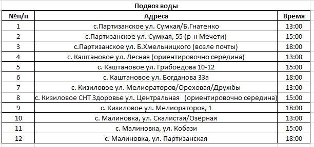 http://voda.crimea.ru/vazhnaya_informaciya22