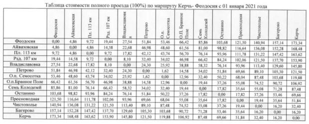 Феодосия - Керчь