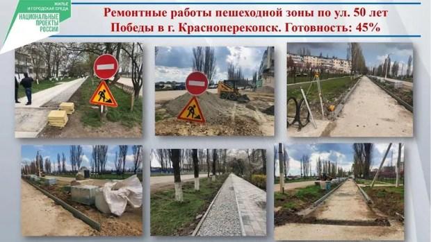 Региональный проектный офис представил информацию по реализации национальных проектов в Крыму