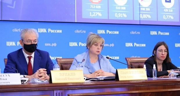ЦИК распределил между партиями места в Госдуме восьмого созыва