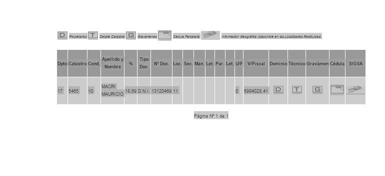 El registro provincial de Salta.