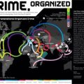 Organized-Crime_Wired
