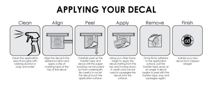 DecalApplication