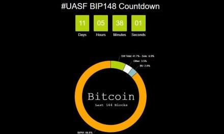 Ativação de código BIP91 ultrapassa 80% de aprovação na rede Bitcoin