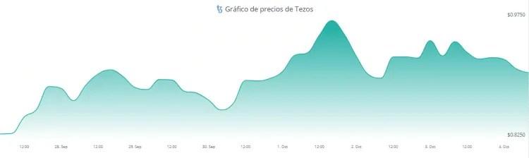 Tezos-750x224