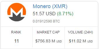 Ranking-Monero