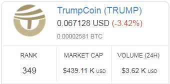 Ranking-Trumpcoin