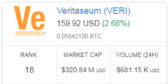 Ranking-Veritaseum