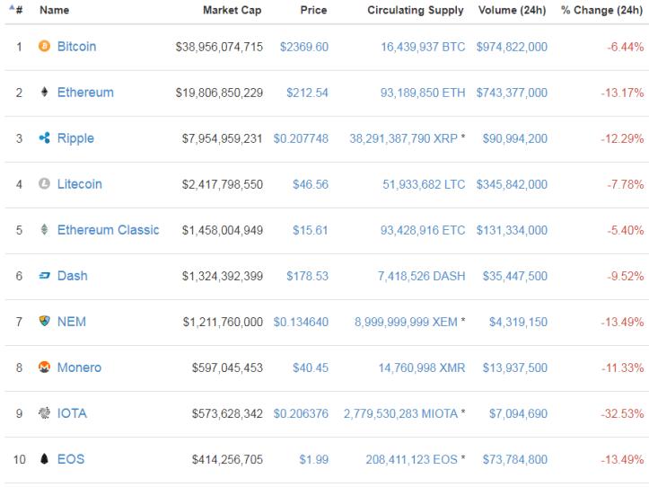 TOP10-100717