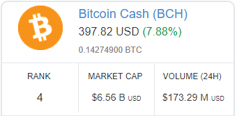 Ranking-Bitcoin-Cash-030817
