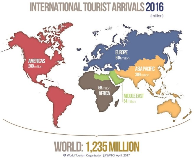 Arribos-Internacionales-2016