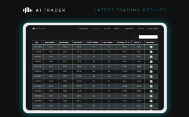 AI Trader - Proyecto - 2