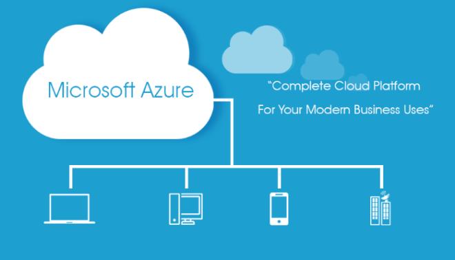 Microsoft-Azure-Soluciones