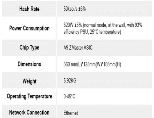 Informacion del A9 ZMaster.jpg