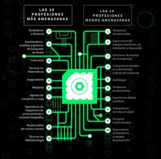 Robots - Inteligencia Artificial 2