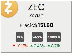 Grafica ZEC 010918